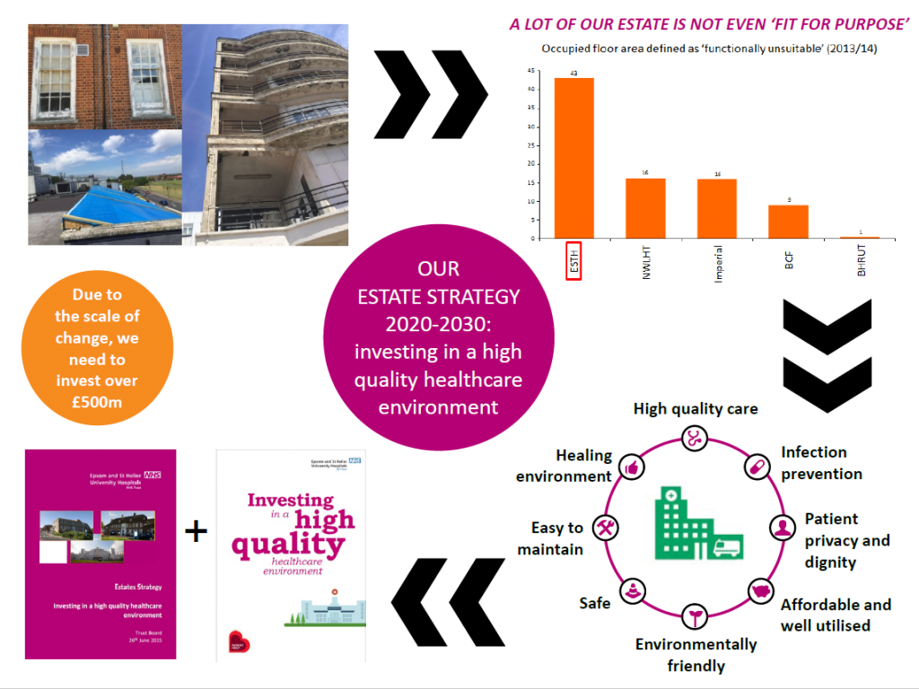 Slide #8 used at Estates Event on 19th of March 2016 - Note the top left photo.